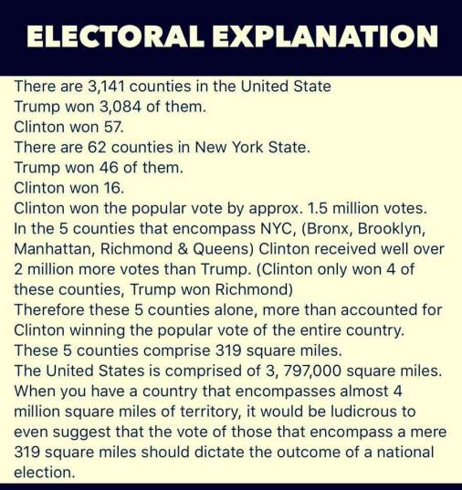 Electoral-College-For-Dummies