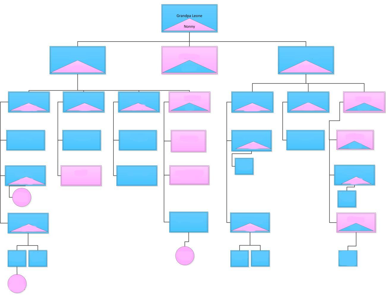 2018 1015 Family Tree - BLANK - Leone.jpg